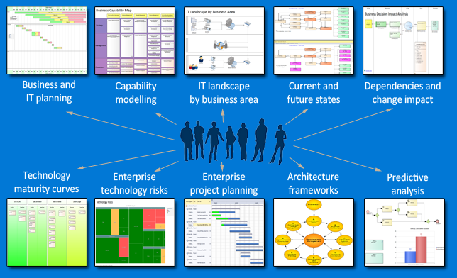 The Enterprise Architecture Solution With Enterprise