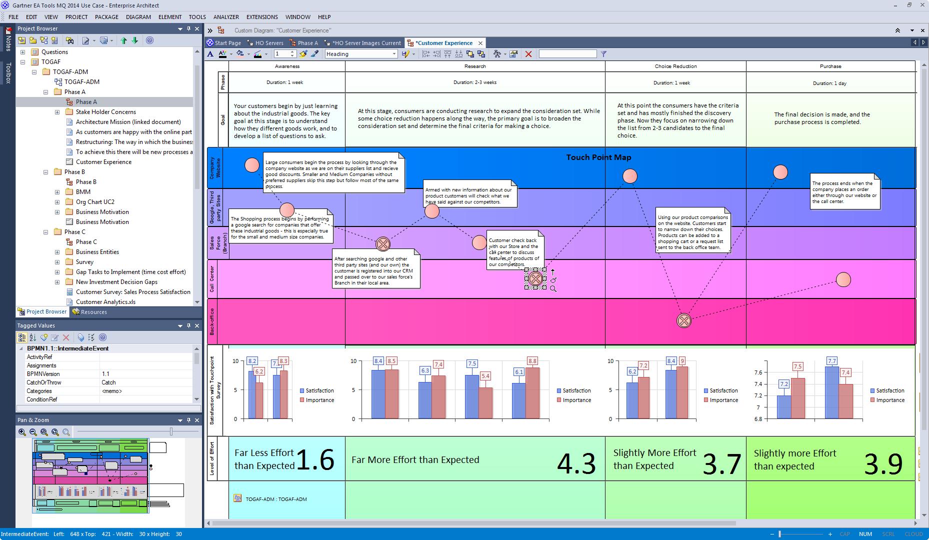 Enterprise architect the enterprise architecture solution for App for blueprints