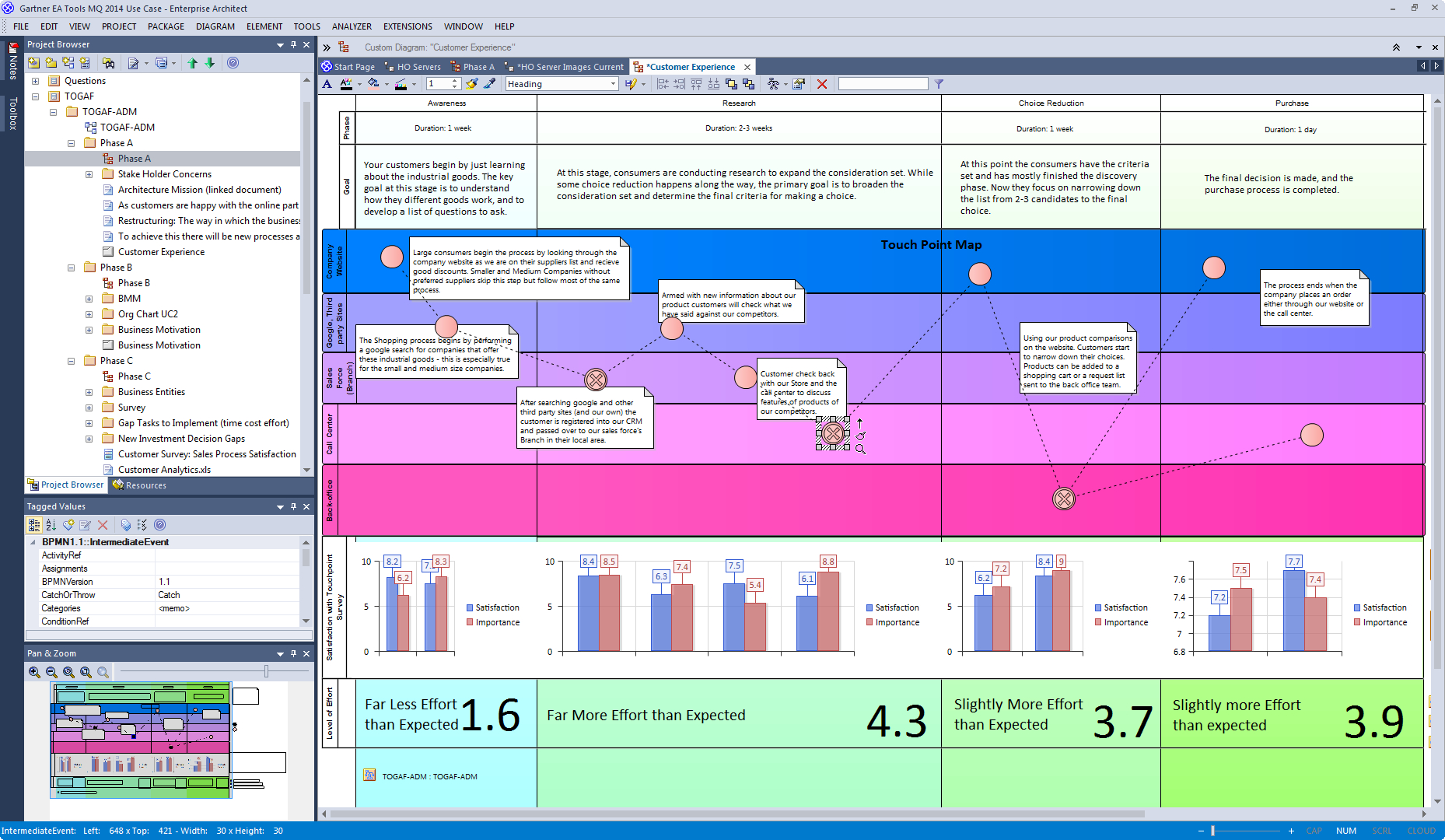 The enterprise architecture solution with enterprise for App for blueprints