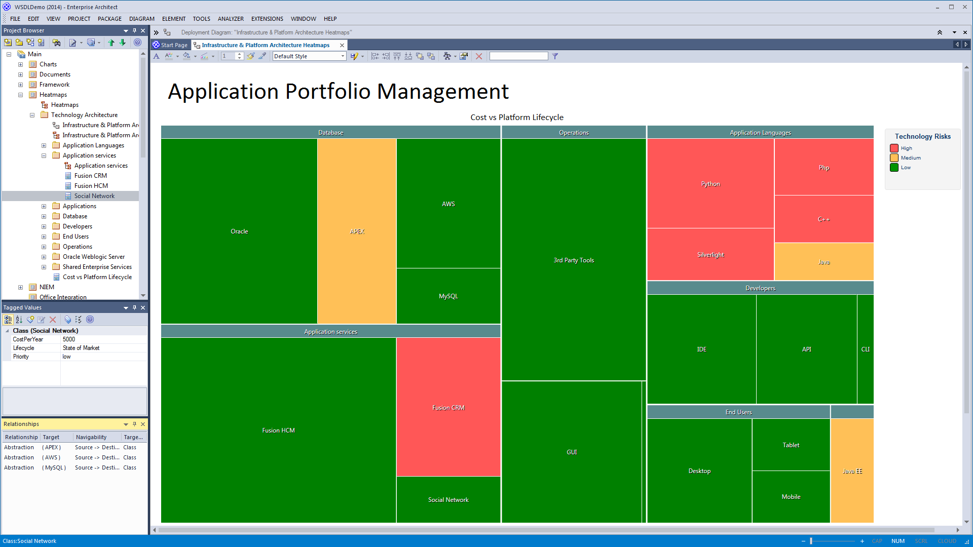 application-portfolio-management Application Portfolio Essment Template on