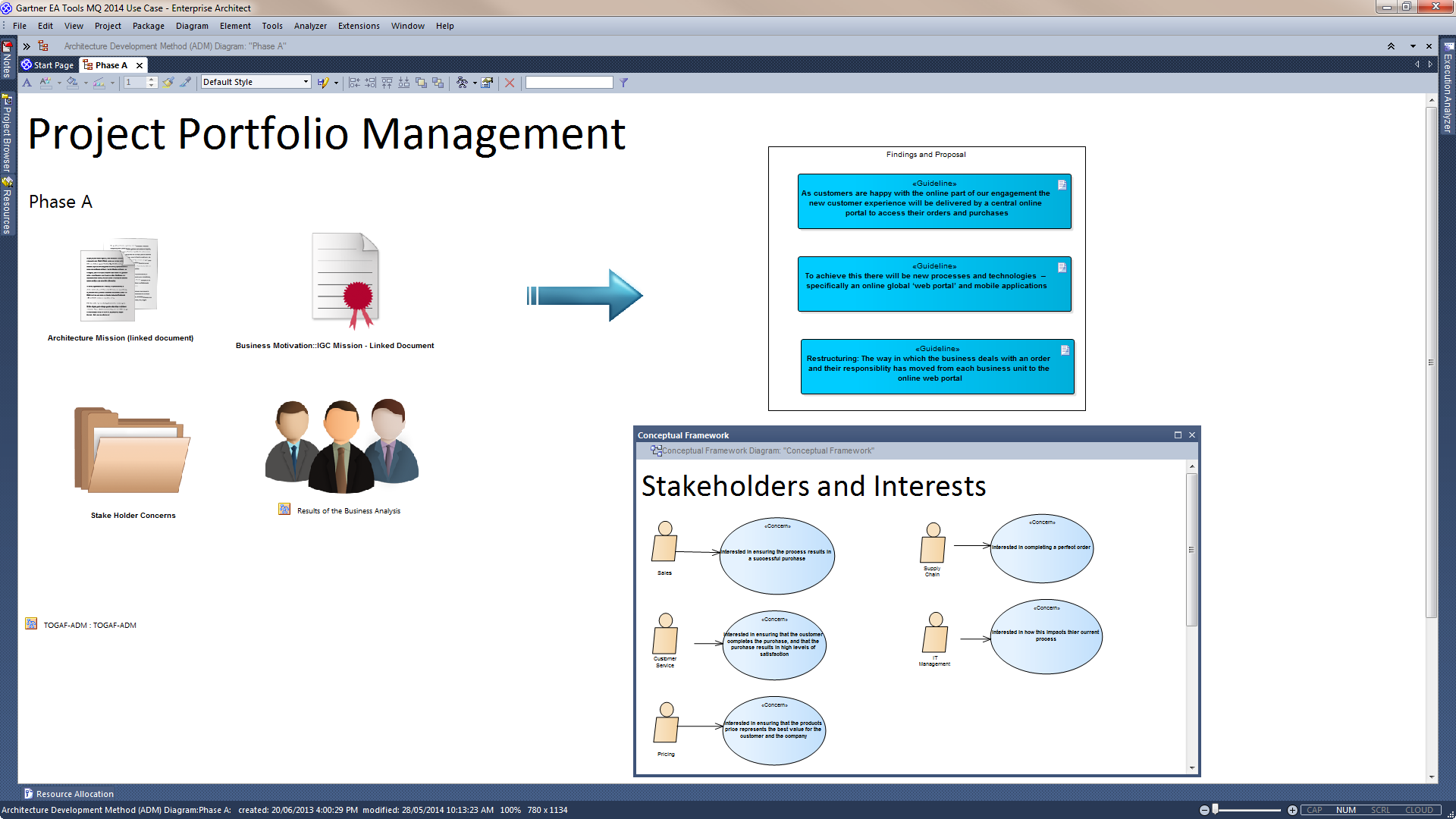 how to get into project management nz