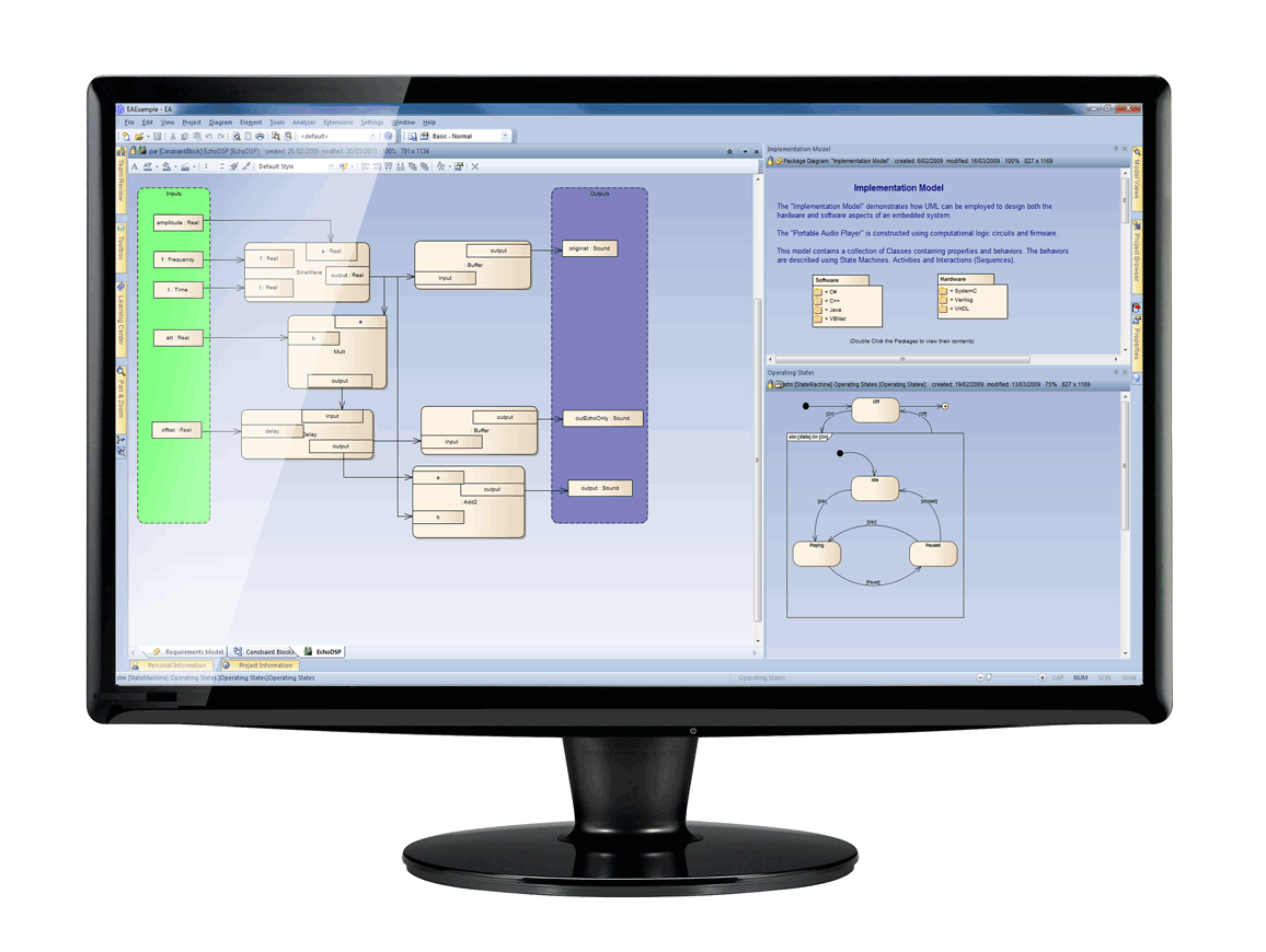 Systems Engineering Sparx Diagram In Enterprise Architect