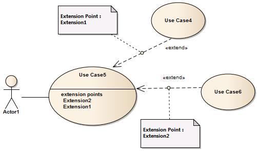 Extend [Enterprise Architect User Guide]