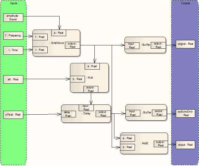 Sysml Parametric Models  Enterprise Architect User Guide