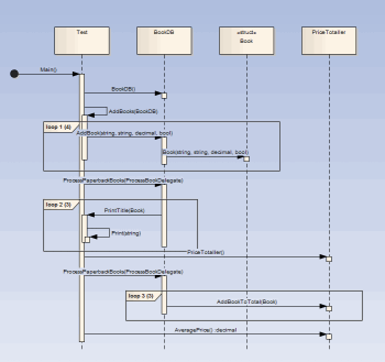 veasmallsequencediagram pngcollection enterprise architecture diagrams pictures diagrams
