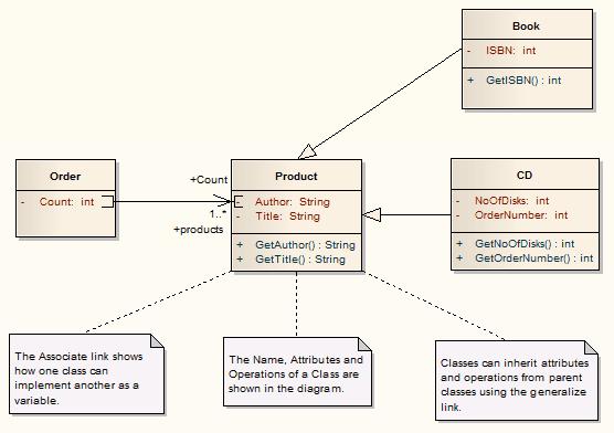 Class model template enterprise architect user guide classdiagram ccuart Images
