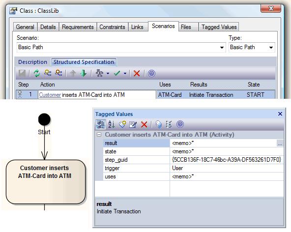 Generated activity diagram enterprise architect user guide scenarioactivityd ccuart Gallery