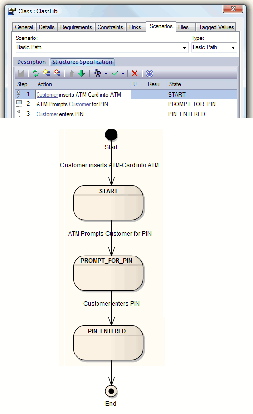 Generated state machine diagram enterprise architect user guide the material material includes all pages documents and on line graphics on this web site is protected by copyright law c 1998 2014 sparx systems pty ccuart Images