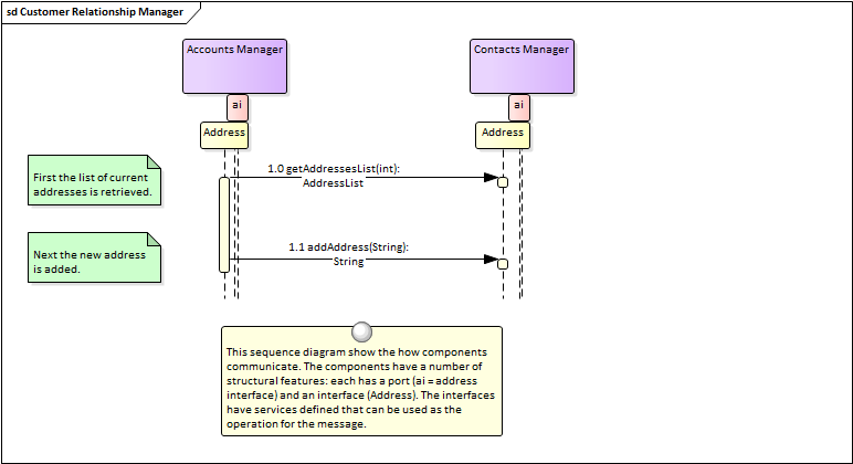 Sequence Diagram | Enterprise Architect User Guide