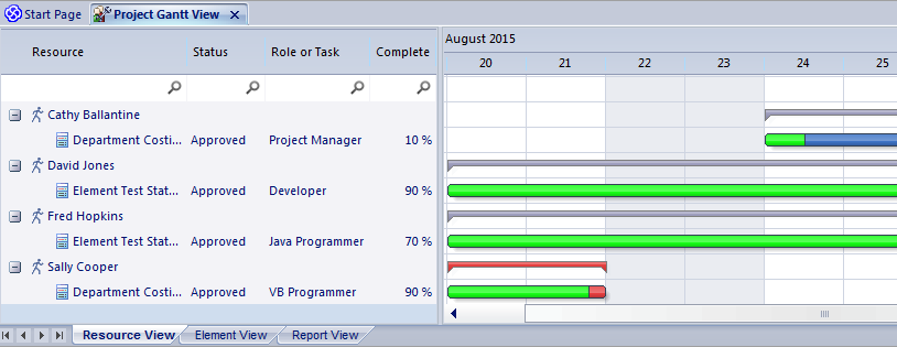Gantt view enterprise architect user guide the tool will empower the traditional or agile project manager to ensure that a projects resources are allocated to repository content and help ensure high ccuart Images