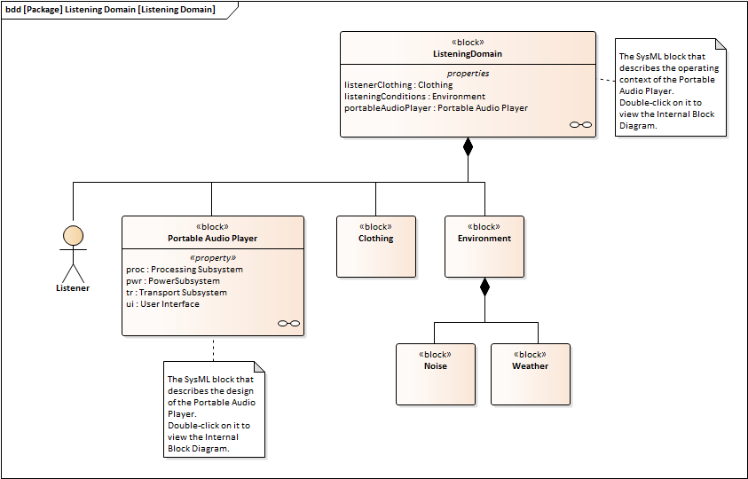 systems modeling language sysml enterprise architect user guide access diagram toolbox more tools then