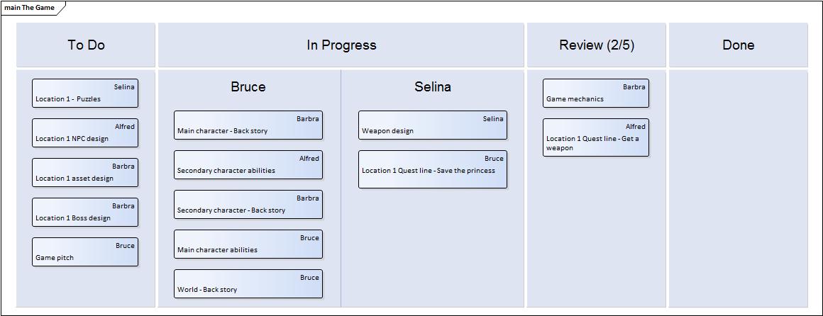 Swim Lane Diagram Ea Block And Schematic Diagrams