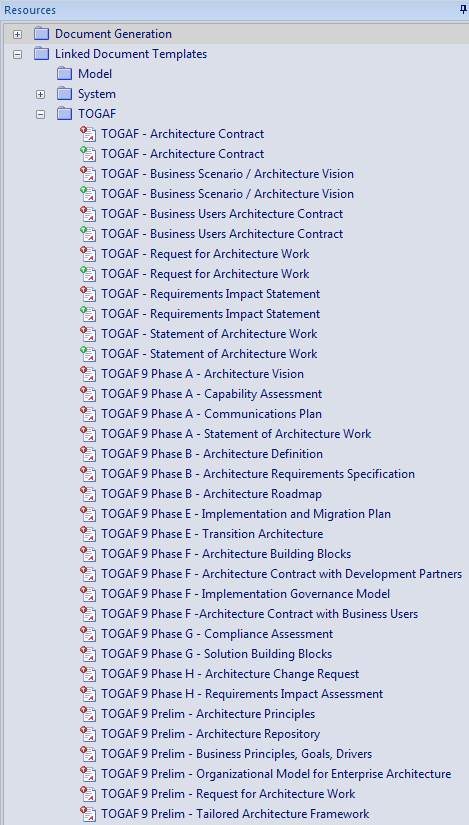 TOGAF Linked Document Templates   Enterprise Architect User Guide