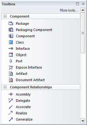 Component diagram enterprise architect user guide component diagrams can be drawn at a number of levels of formality from simple diagrams that show the dependencies between components to sophisticated ccuart Image collections