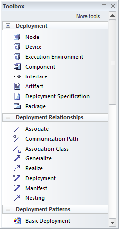 Deployment diagram enterprise architect user guide there is a toolbox which contains a range of element relationships and patterns for creating deployment diagrams ccuart Choice Image