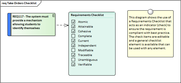 information system requirement checklist The requirements checklist is a tool to assist in determining whether the requirements are documented, correct, complete, unambiguous, consistent, verifiable and.