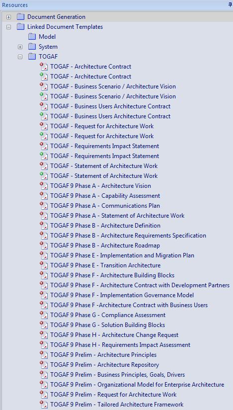 TOGAF Linked Document Templates | Enterprise Architect User Guide