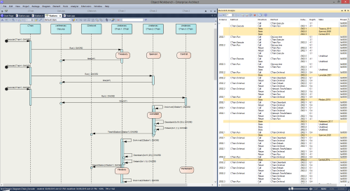Recording enterprise architect user guide sequence diagrams are a superb aid to understanding behavior class collaboration diagrams also can be helpful in addition to these sometimes a call graph ccuart Gallery