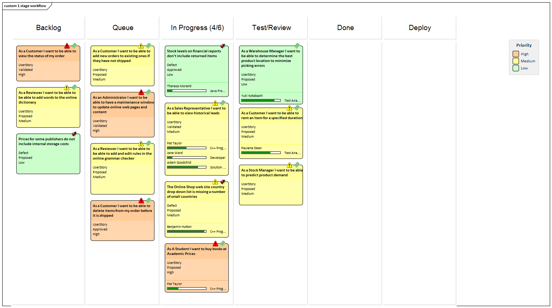 Kanban Features Enterprise Architect User Guide
