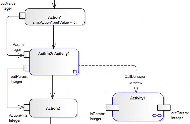 Activity Return Value Simulation | Enterprise Architect User