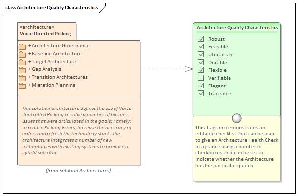 Characteristics of Good Architecture | Enterprise Architect User Guide