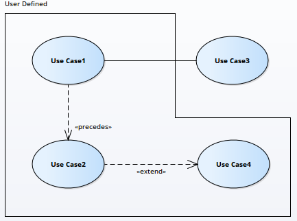 System Boundary Properties Enterprise Architect User Guide