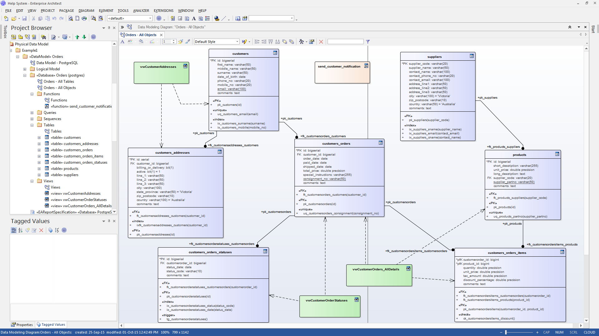 database models | enterprise architect user guide