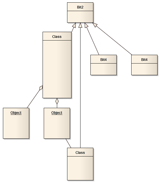Lay Out A Diagram Automatically Enterprise Architect User Guide