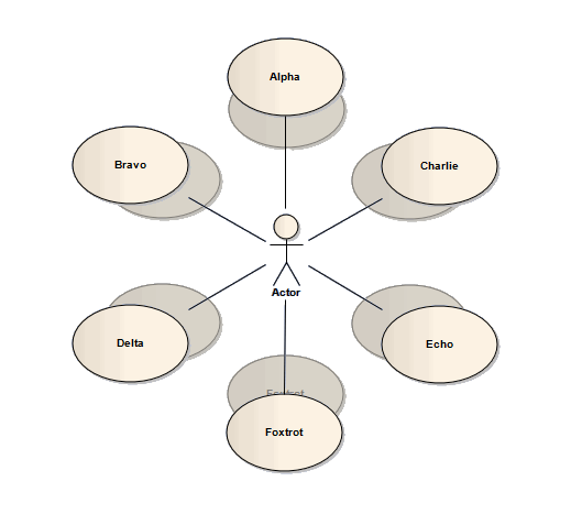 Converge/Diverge Layout | Enterprise Architect User Guide