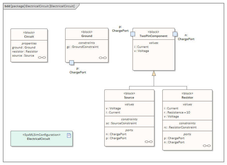 Example Block Definition diagram in system simulation in Sparx Systems Enterprise Architect