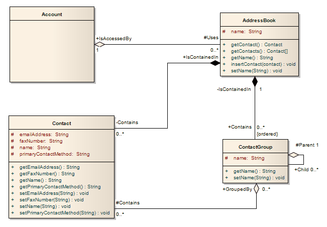 Class diagram enterprise architect user guide class diagram connector toolbox icons ccuart Image collections