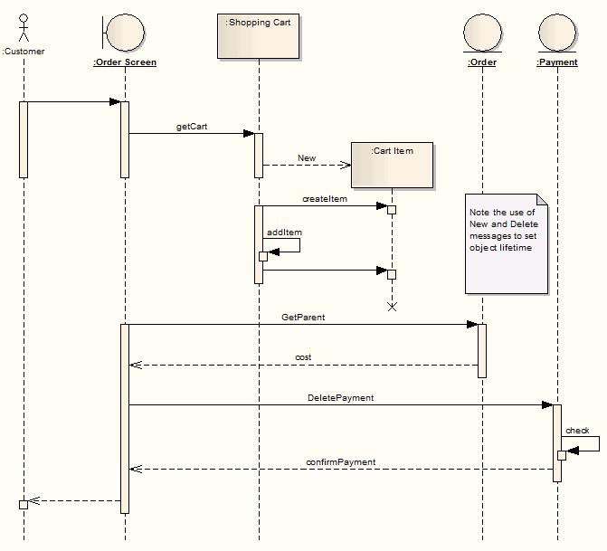Sequence Diagram   Enterprise Architect User Guide