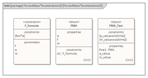 Creating a Parametric Model   Enterprise Architect User Guide
