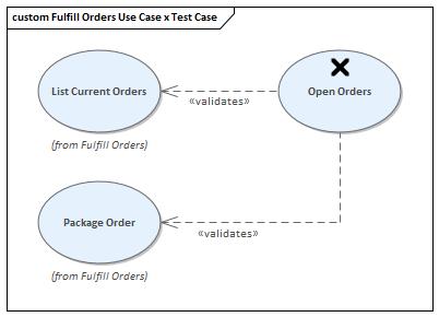 Enterprise architect user guide外文翻译. Pdf文档全文免费阅读、在线看.