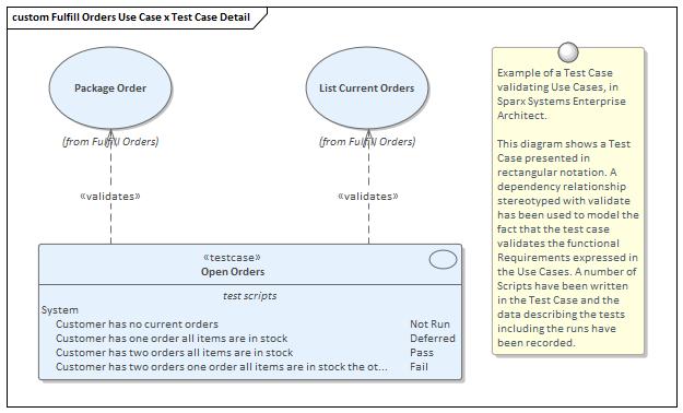 Tutorial diagram usecase dengan sparx enterprise architect youtube.