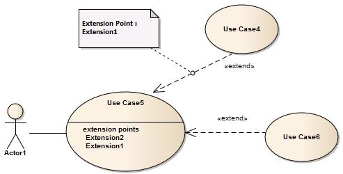 Extend   Enterprise Architect User Guide
