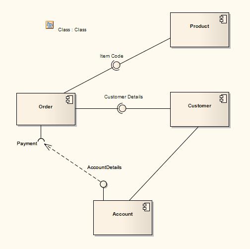 Hyperlinks Between Diagrams | Enterprise Architect User Guide