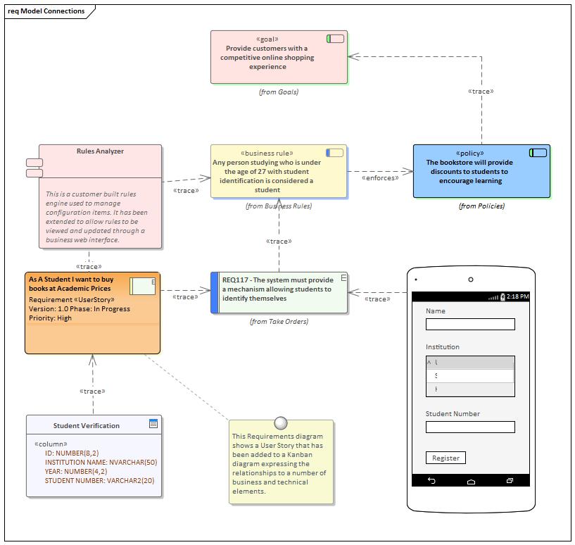 Kanban Features | Enterprise Architect User Guide