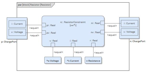 Parametric Diagrams