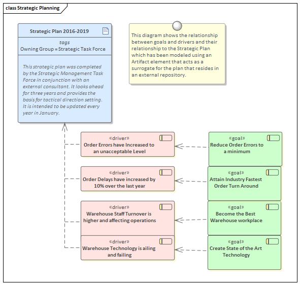 Context for Enterprise Architecture   Enterprise Architect
