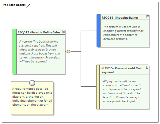 Requirements Naming and Numbering | Enterprise Architect User Guide