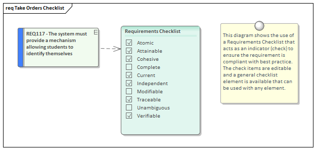 example requirements checklist element created in sparx systems enterprise  architect