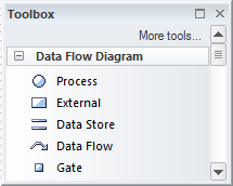 Data Flow Diagram | Enterprise Architect User Guide