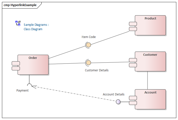 Component Diagram Enterprise Architect User Guide