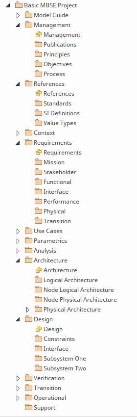 Modeling Systems In Enterprise Architect Enterprise Architect User Guide