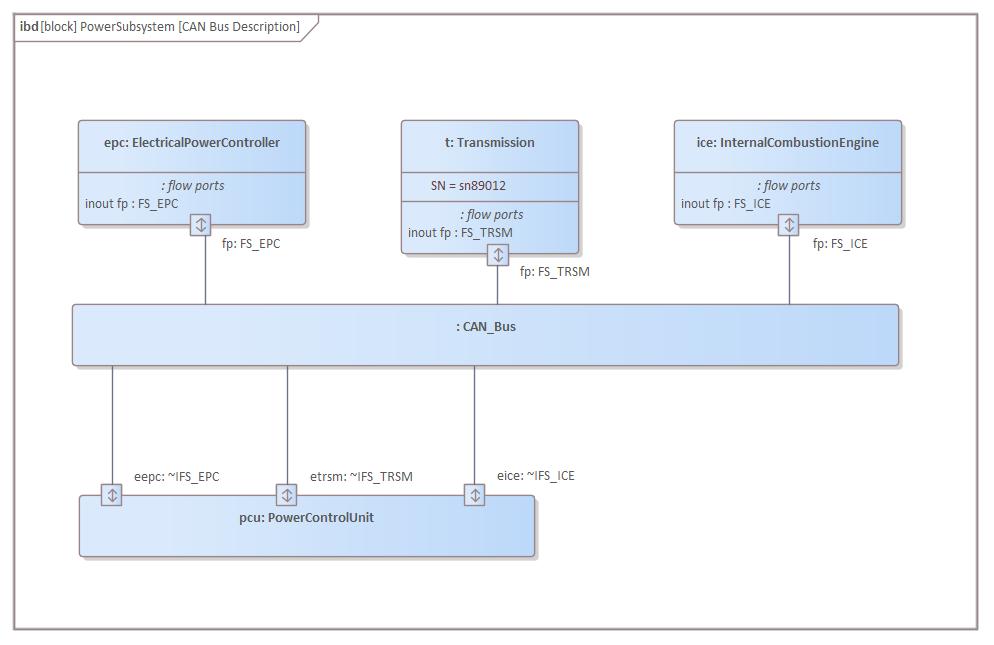 Diagram Of Ibd - Fusebox and Wiring Diagram component-snake -  component-snake.b-iniziative.itdiagram database - b-iniziative.it