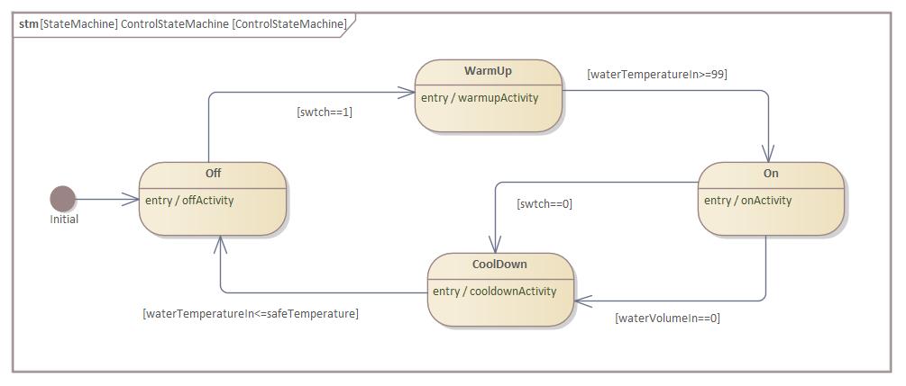 Simulink Integration | Enterprise Architect User GuideSparx Systems