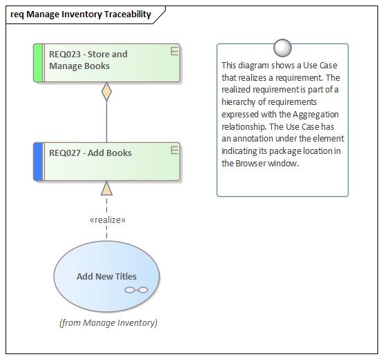 UML Requirements   Enterprise Architect User Guide