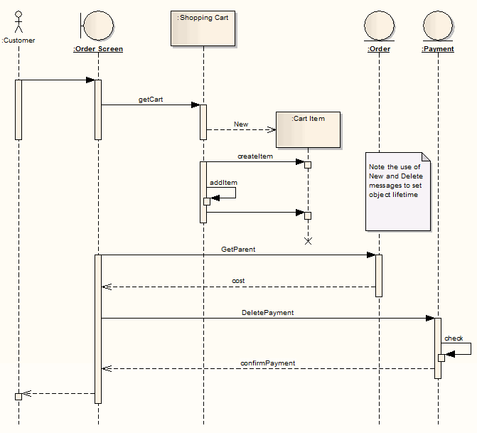 Sequence Diagram [EA User Guide]