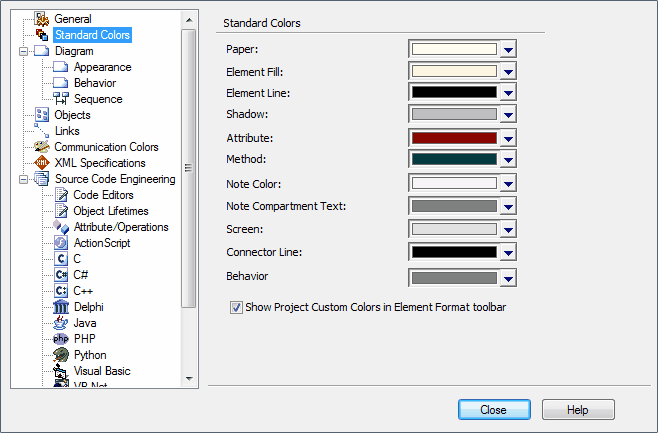 Which of the options below best defines outlining